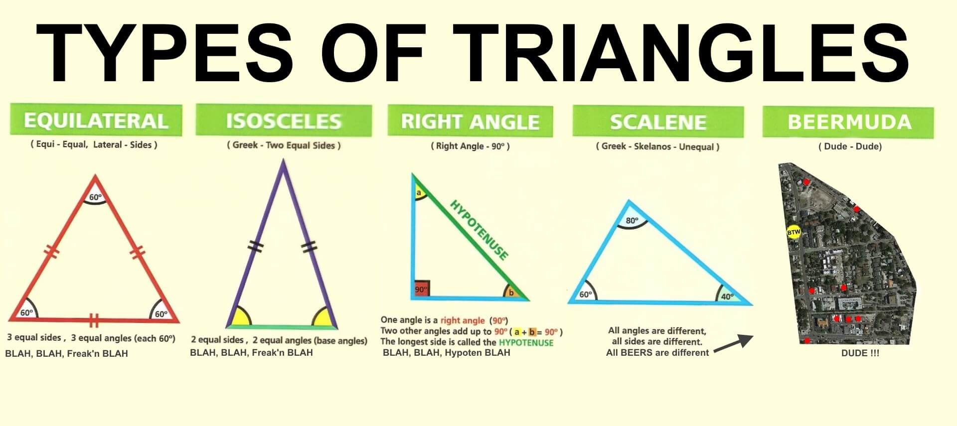 "Different types of triangles in a humorous comparison with ""Beermuda"" triangle."